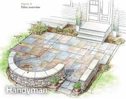 Flagstone Patio Installation How To Build A Flagstone Patio Trend Patio Cushions On How To Lay