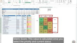 Excel Project Dashboard Templates Project Management Excel Risk Dashboard Template