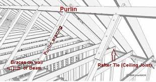 rafter spacing collar ties rafter ties purlins and braces jwk inspections