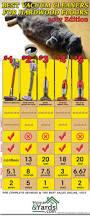 Laminate Flooring Vacuum 25 Best Best Hardwood Floor Vacuum Ideas On Pinterest Best Pet