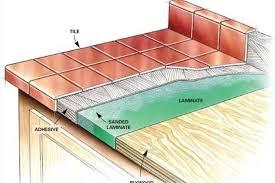 tile bathroom countertop ideas how to tile a bathroom countertop laminate room design ideas