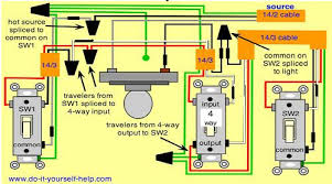 marvellous how to wire a 4 way switch in addition to 4 way switch