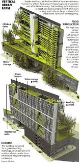 Best  Sustainable Architecture Ideas Only On Pinterest Green - Sustainable apartment design
