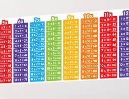 times tables the fun way online times tables chart math poster buy online and help kids learn