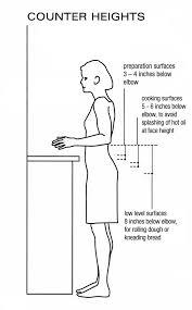 Ergonomic Kitchen Design Interior Appropriate Three Until Four Inches For