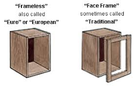 framed vs frameless cabinets custom kitchen cabinet refacing company how to measure for new