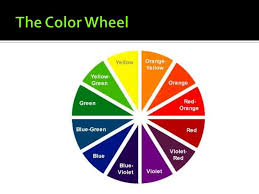 Red Complementary Color Colors Fashion Design