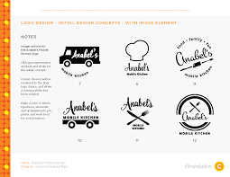 anabel u0027s mobile kitchen logo design and process on behance