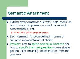 right meaning cs 4705 semantic analysis syntax driven semantics ppt download