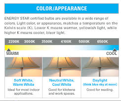 light bulb kelvin scale how to choose the best light bulbs for every room in the house