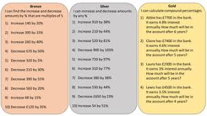 differentiated percentage increase and decrease with compound