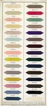 127 best color palettes images on pinterest chalk paint color