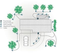 Landscape Lighting Plan Landscape Lighting Plan From Hadco Draw A Dotted Line From The