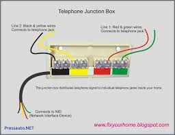 rj31x wiring diagram wall phone jack wiring diagram u2022 wiring