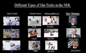 hockey memes on twitter different types of hat tricks in the nhl