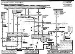 1995 ford truck wiring diagram schematic wiring diagram simonand