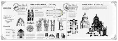 romanesque floor plan 100 romanesque floor plan gothic what ideas transformed