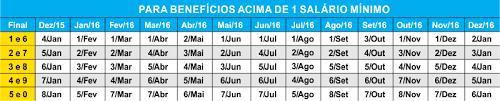 teto maximo desconto desconto inss 2016 tabela inss 2019 calendário valor inss 2019 oficial