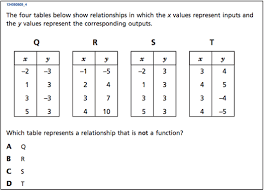can you answer these five 8th grade math questions correctly