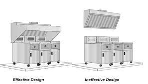 commercial kitchen ventilation design commercial kitchen hood design 52619 cssultimate com