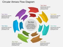 circular arrows flow diagram powerpoint template powerpoint