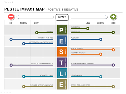 savings planner template project roadmap pestle strategic impact map part of the pestle product strategy plan