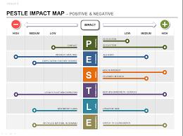 Strategy Map Pestle Product Strategy Ppt Impact U0026 Roadmap Plan