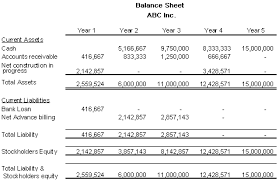 End Of Year Balance Sheet Template Revenue Recognition And Accounting Entries