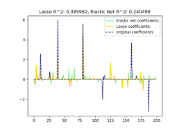elastic nets sklearn linear model elasticnet scikit learn 0 19 1 documentation