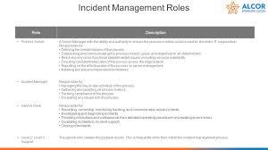 Service Desk Management Process Servicenow Implementation Workshop Incident Management Ppt Download