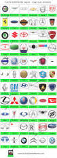 car logos and names answers wallpaper for all