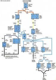 c3 wiring diagram diagram wiring diagrams for diy car repairs