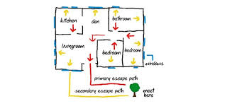 home escape plan oshawa fire encourages you to practice your home escape plan during