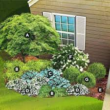 Shade Garden Ideas Backyard Planning Ideas Shade Garden Plan For South Region