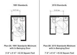 ada public bathroom plans ada guidelines ada guidelines for
