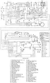 wiring diagram for 1976 harley davidson fxe u2013 readingrat net