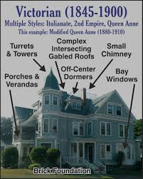 Queen Anne Style House Plans Newburyport Preservation Trust Newburyport Architecture