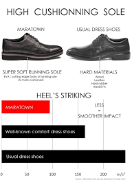Most Comfortable Shoes For Women Standing All Day Soft Dress Shoes By Maratown U2014 Kickstarter