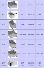 table top fryer commercial commercial fryer for funnel cakes corn dogs and more bn 8l 2 buy