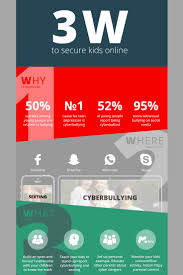 Red Flags Of Abuse 74 Best Mspy Parental Monitoring Solution Images On Pinterest