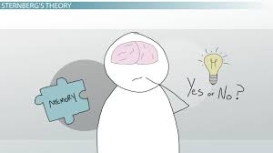 three stages of memory in psychology explanation u0026 summary