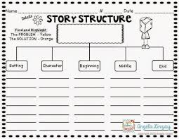 Thinking Map Graphic Organizers With Depth And Complexity All Editable