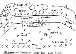 orchestra floor plan plans