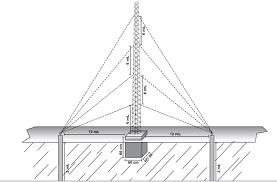 Favorito Exemplo de uma torre estaiada #RP94