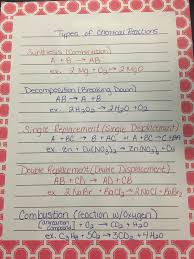 Worksheet 5 Double Replacement Reactions Biochemistry Musetti U0027s Honors Biology Fall 2017