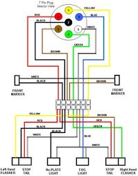 wiring diagrams trailer plug seven wire trailer plug rv plug