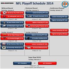 best 25 nfl playoffs schedule ideas on cowboys