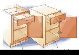 frameless shaker style kitchen cabinets cabinet construction framed v frameless craig allen