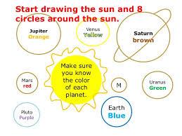let u0027s paint planets