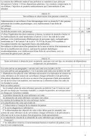 cotation perfusion sur chambre implantable nomenclature des actes infirmiers pdf